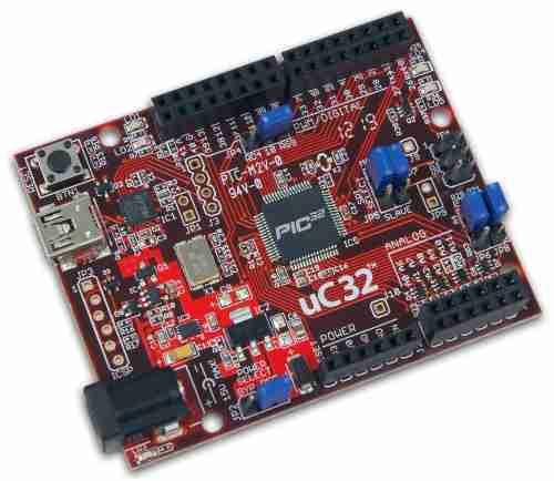 MicrochipjakonovýpartnerIQRFWirelessChallengepřinášívývojovéchipKITyprosoutěžící